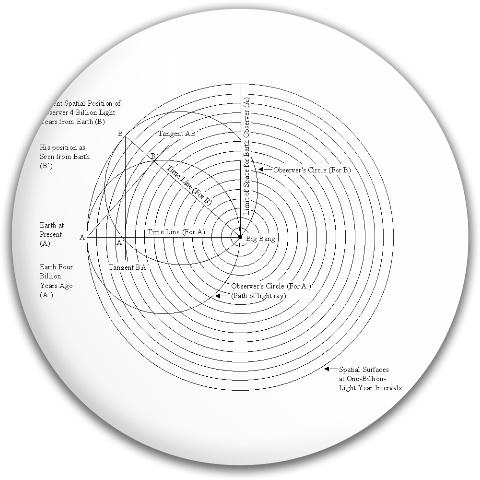 Space Map Driver MVP Neutron Volt Driver Disc